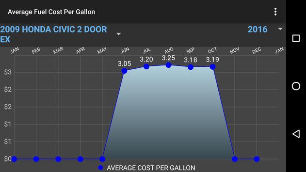 Vehicle Ledger Pro screenshot 14