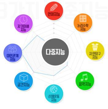 아이스크림홈런 다중지능검사 poster