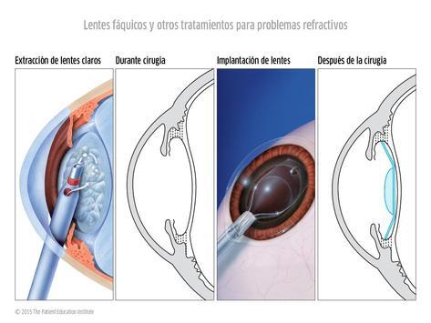 Oftalmología CAO screenshot 1