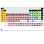 PERIODIC TABLE FOR A SMARTPHONE icon
