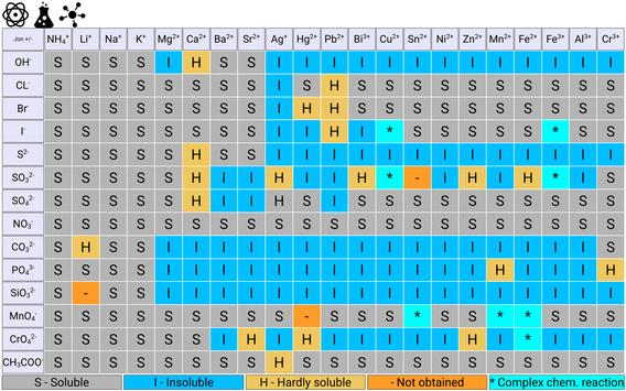 Periodic table of elements apk download free education app for periodic table of elements apk screenshot urtaz Image collections