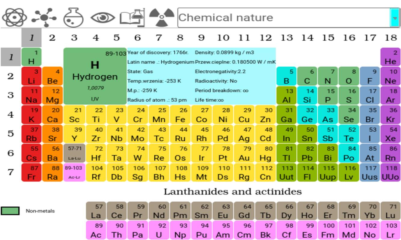 periodic table of elements apk screenshot - Download Periodic Table Full Version Apk