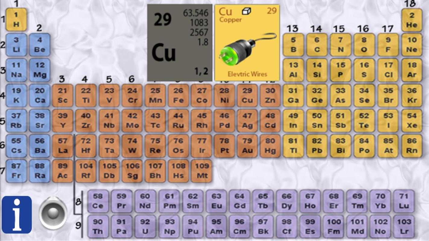 Chemistry periodic table free apk download free books reference chemistry periodic table free apk screenshot urtaz Image collections
