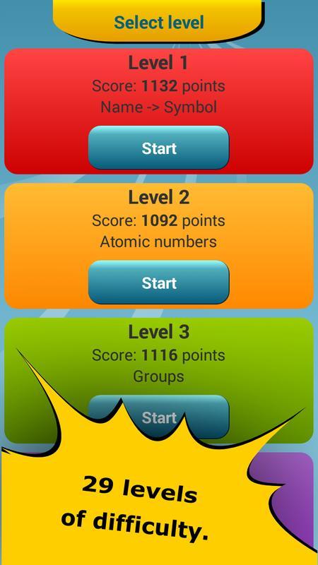 Periodic table quiz apk download free education app for android periodic table quiz apk screenshot urtaz Gallery