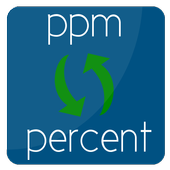 convert ppm to percent   % to ppm conversion icon