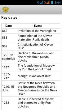 Russian History apk screenshot