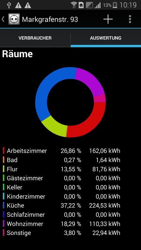 My Power Consumption APK Download - Free Tools APP for Android ...