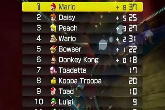 New Mario Kart 8 Trick apk screenshot
