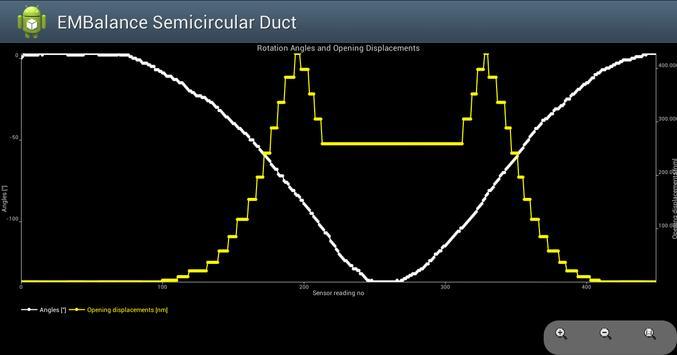 2D Semicircular canal simulation screenshot 3