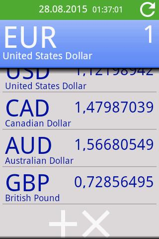 Currency poster
