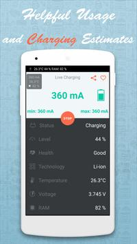 Ampere Charging Time poster