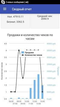 Контроль магазина для ЭВОТОР apk screenshot
