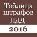 Таблица штрафов ПДД 2016