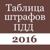 Таблица штрафов ПДД 2016 icon