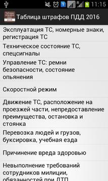 Таблица штрафов ПДД 2016 apk screenshot