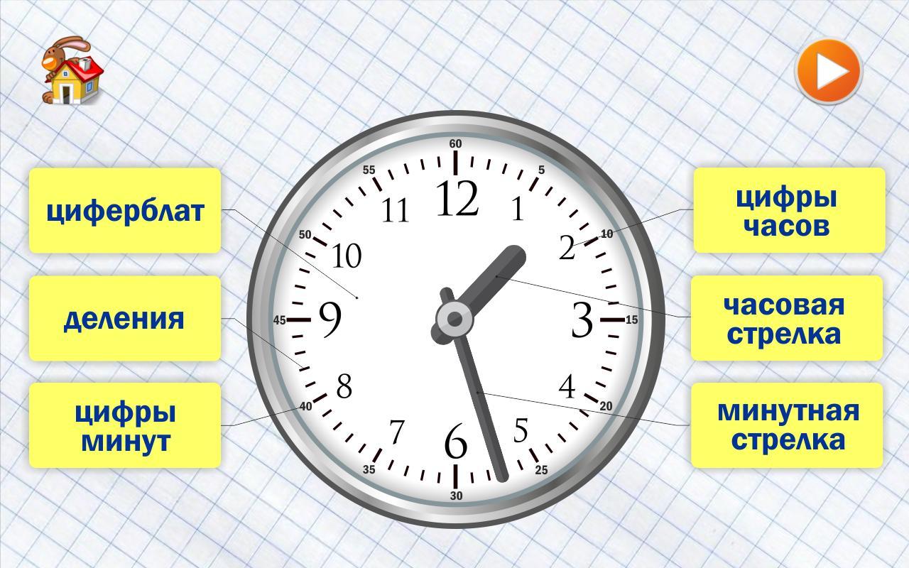 Часы в картинках дневное время, открытки