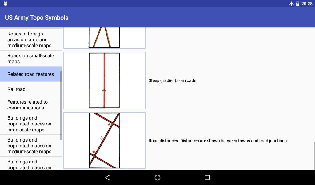 US Army Map Symbols for Android - APK Download
