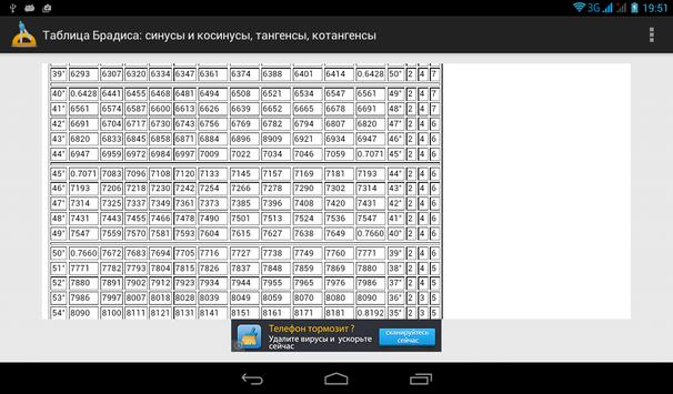 Таблица Брадиса apk screenshot