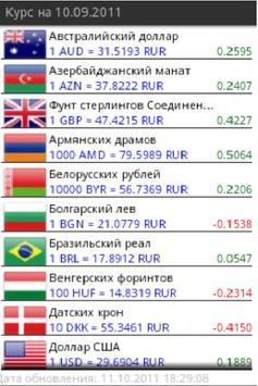 Курс валют ЦБ poster