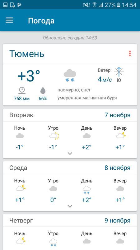 Полезная информация 63 ру погода самара это