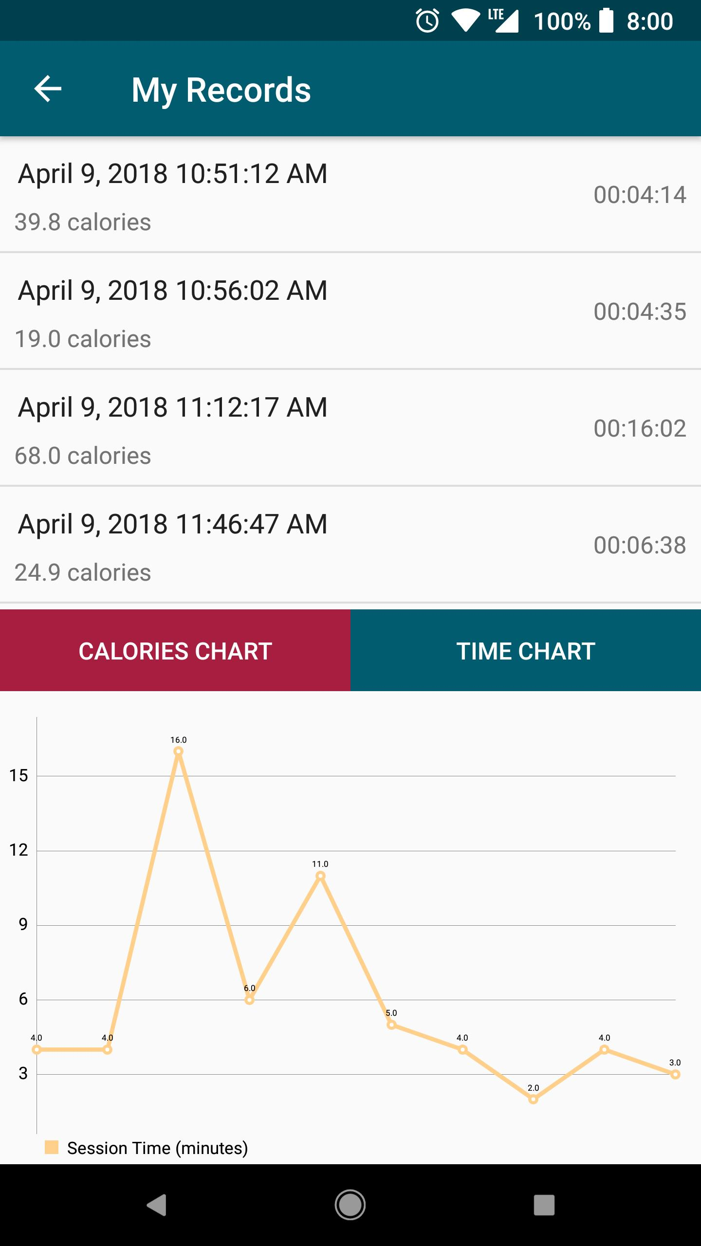 Running Music, Workout & Motivational Songs for Android