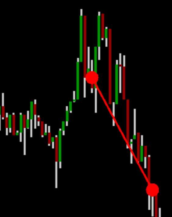 mb trading demo