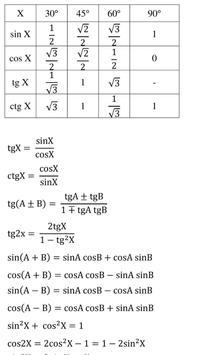 Bac Matematica apk screenshot