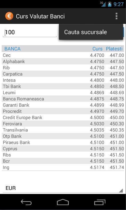 schimb valutar forex sau bank)