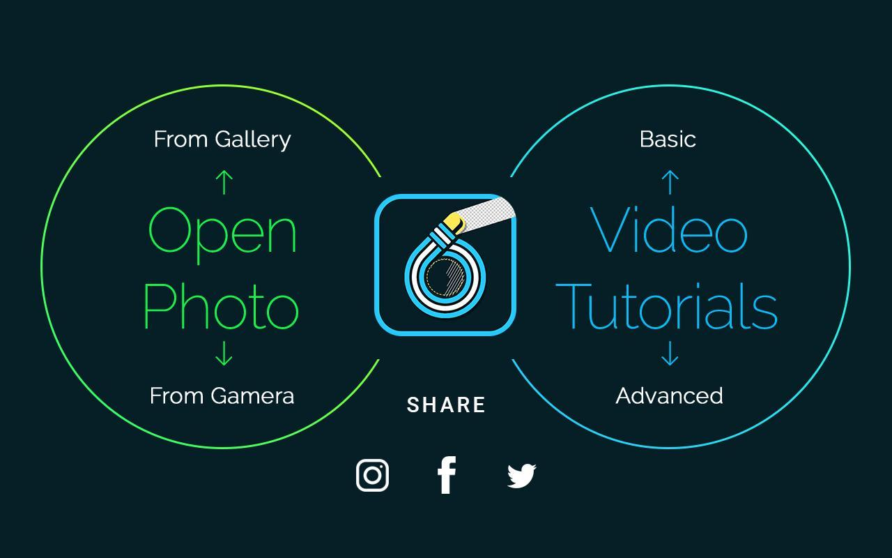 Touch Retouch Apk Full