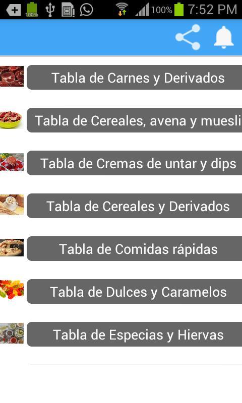 tabla de alimentos con calorias proteinas grasas y carbohidratos