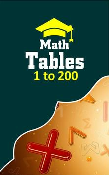 Math Table poster