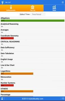 IIM-CAT Test Prep screenshot 23