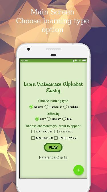 Learn Vietnamese Alphabet Easily-Vietnamese Letter for