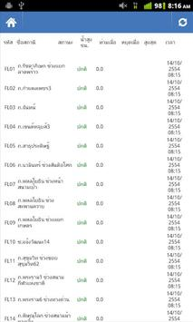 ThaiFlood Report apk screenshot