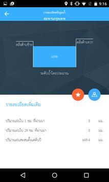 กดดูรู้น้ำ apk screenshot