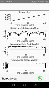Cadence & Distance from Accelerometer & GPS Log screenshot 3
