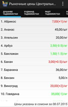 Central Asia Market Prices screenshot 3