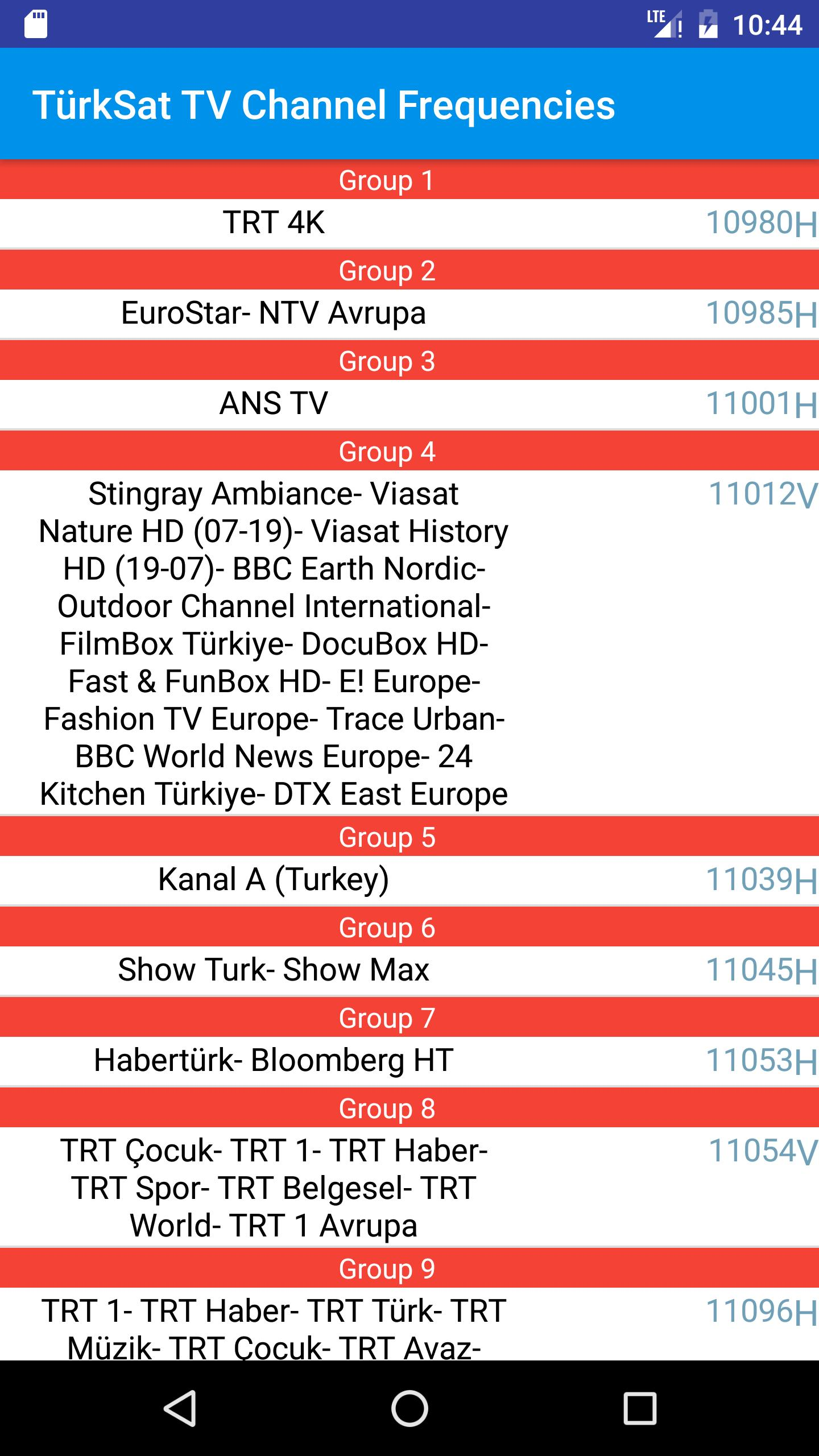 TürkSat TV Channel Frequencies for Android - APK Download