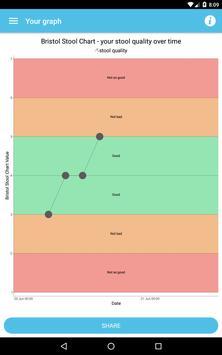 Bristol Stool Chart apk screenshot