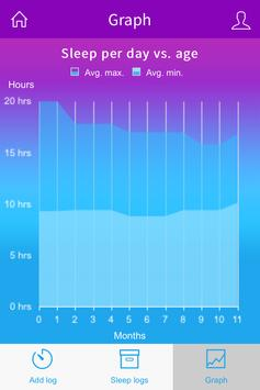 Infant Sleeplab screenshot 1