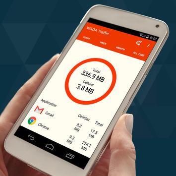 WADA WiFi 3G /4G Traffic meter poster