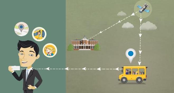 GPS Gateway Tracking System apk screenshot