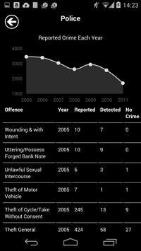 Data Donkey screenshot 2