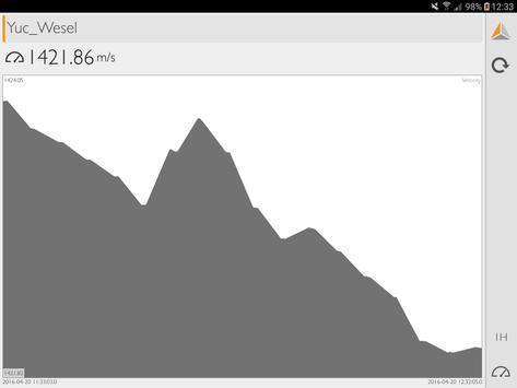 Yucoya Monitoring screenshot 2