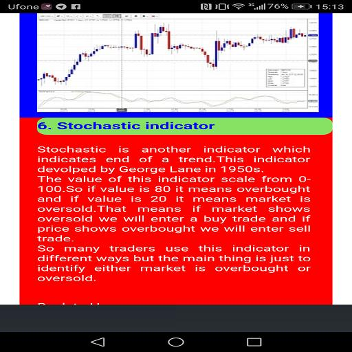 Best Forex indicator for Android - APK Download
