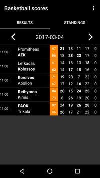 Greece Basketball Scores poster
