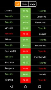 Spain Basketball Scores apk screenshot