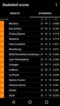 France Basketball Scores apk screenshot