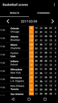 USA Basketball Scores poster
