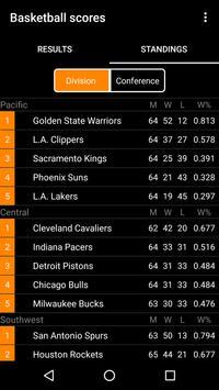 USA Basketball Scores apk screenshot